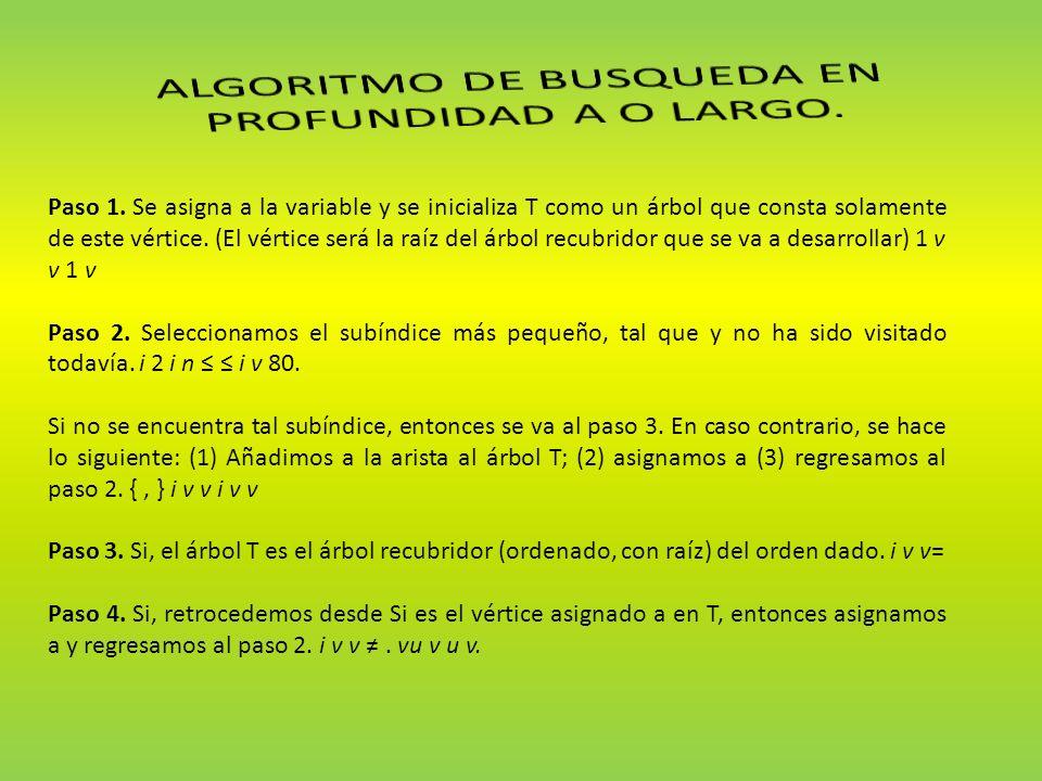 ALGORITMO DE BUSQUEDA EN PROFUNDIDAD A O LARGO.