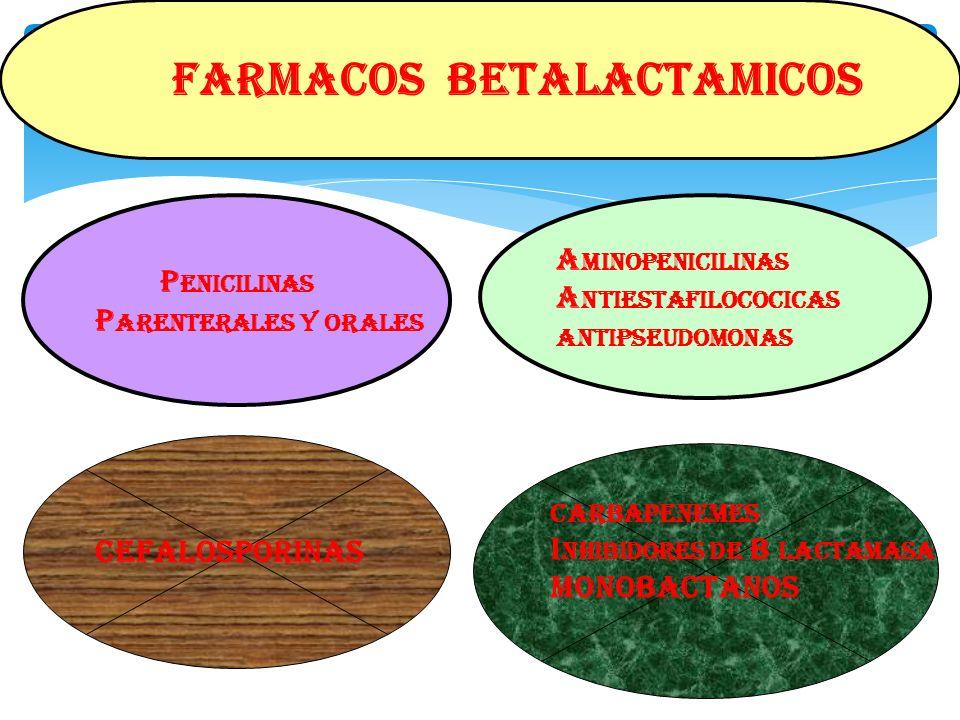 FARMACOS BETALACTAMICOS