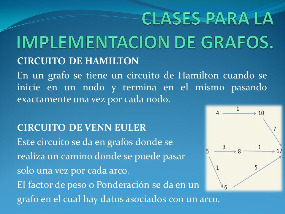 CLASES PARA LA IMPLEMENTACION DE GRAFOS.