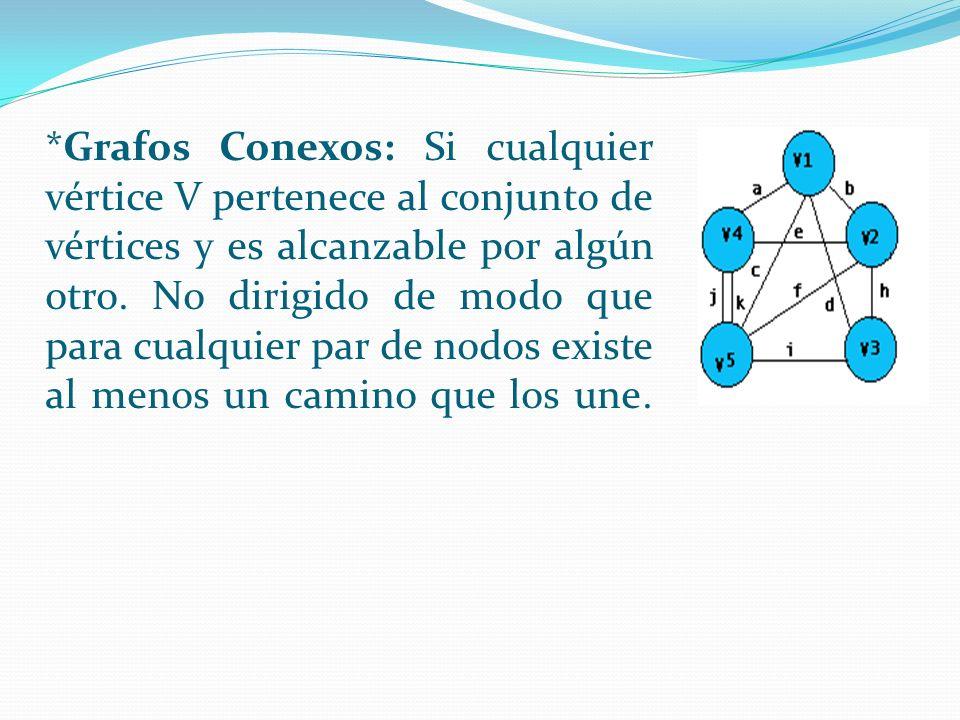 *Grafos Conexos: Si cualquier vértice V pertenece al conjunto de vértices y es alcanzable por algún otro.