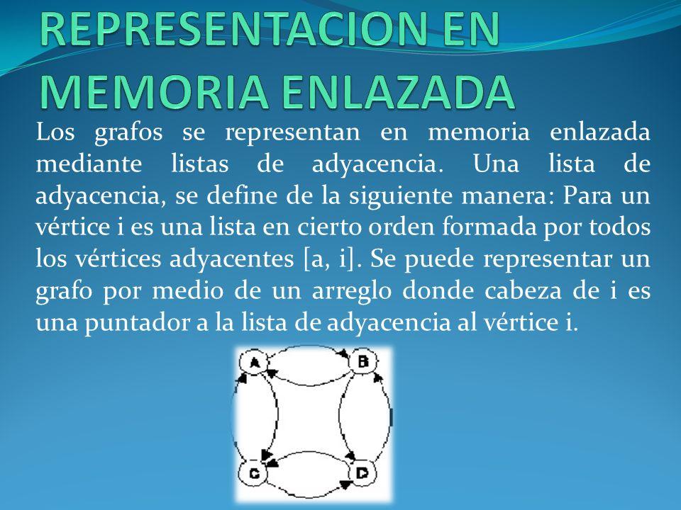 REPRESENTACION EN MEMORIA ENLAZADA