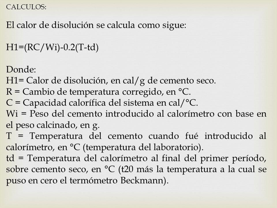 El calor de disolución se calcula como sigue: H1=(RC/Wi)-0.2(T-td)