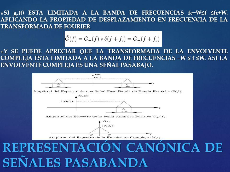 REPRESENTACIÓN CANÓNICA DE SEÑALES PASABANDA