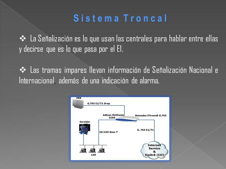 S i s t e m a T r o n c a l La Señalización es lo que usan las centrales para hablar entre ellas y decirse que es lo que pasa por el E1.