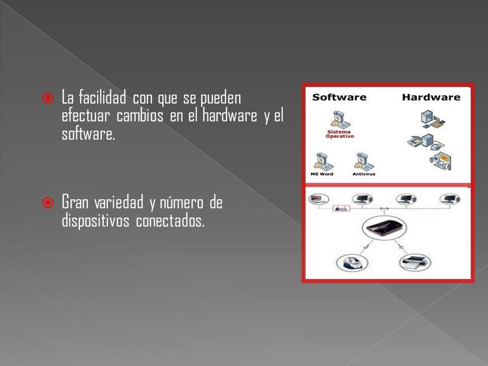 La facilidad con que se pueden efectuar cambios en el hardware y el software.