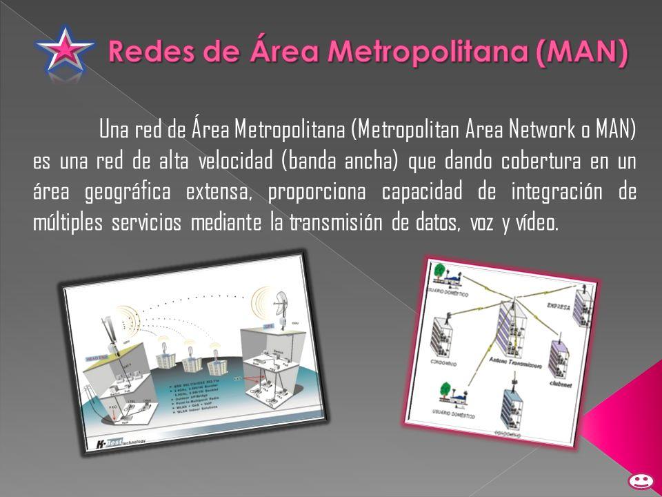 Redes de Área Metropolitana (MAN)