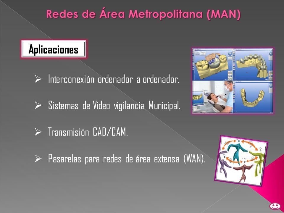 Aplicaciones Redes de Área Metropolitana (MAN)