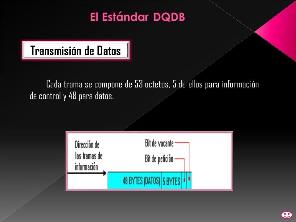 Transmisión de Datos El Estándar DQDB