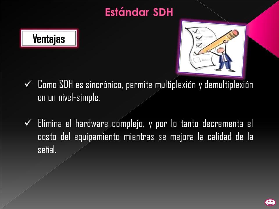 Estándar SDH Ventajas. Como SDH es sincrónico, permite multiplexión y demultiplexión en un nivel-simple.