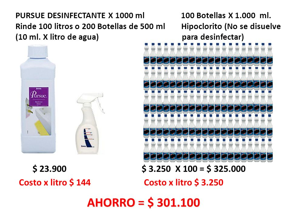 PURSUE DESINFECTANTE X 1000 ml 100 Botellas X 1. 000 ml