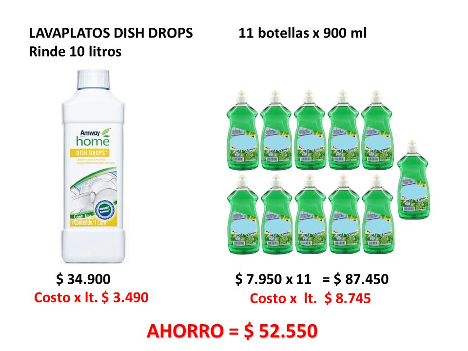 LAVAPLATOS DISH DROPS 11 botellas x 900 ml Rinde 10 litros
