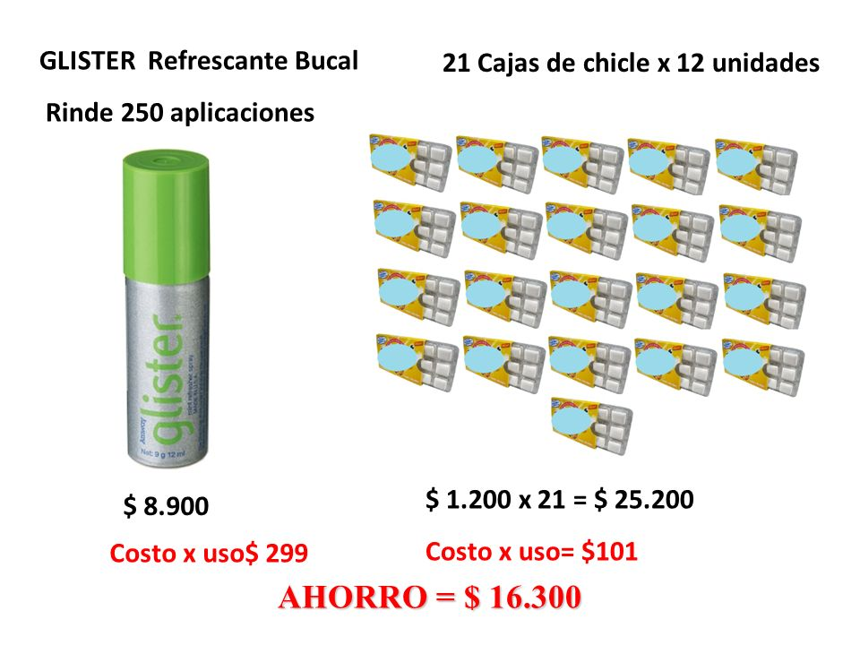 AHORRO = $ 16.300 GLISTER Refrescante Bucal