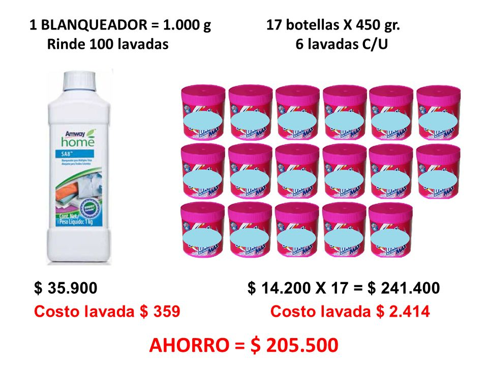 17 botellas X 450 gr. 6 lavadas C/U