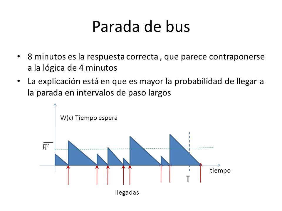 Parada de bus 8 minutos es la respuesta correcta , que parece contraponerse a la lógica de 4 minutos.