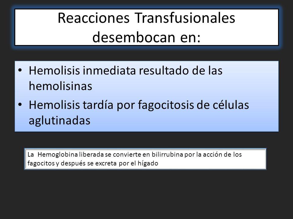 Reacciones Transfusionales desembocan en: