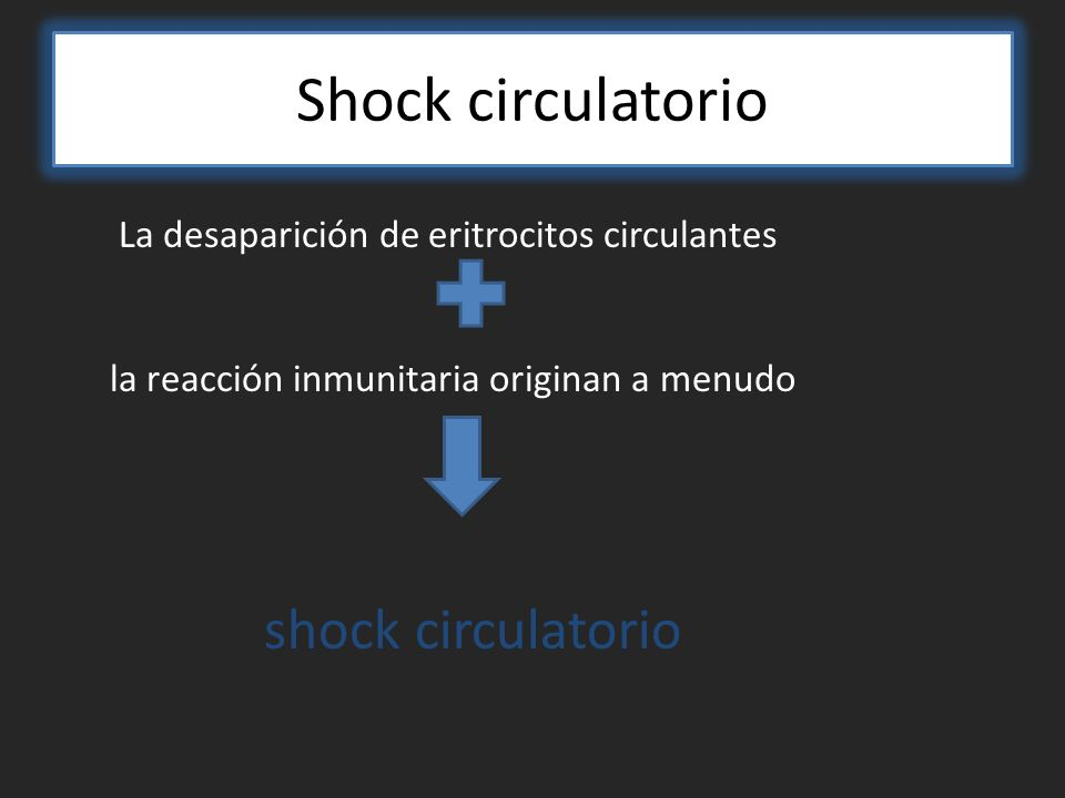 Shock circulatorio shock circulatorio