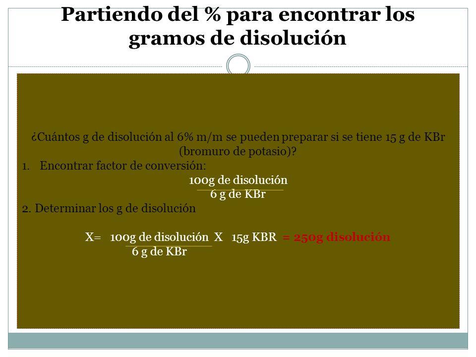 Partiendo del % para encontrar los gramos de disolución