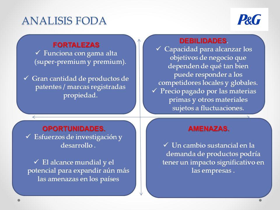 ANALISIS FODA DEBILIDADES. FORTALEZAS