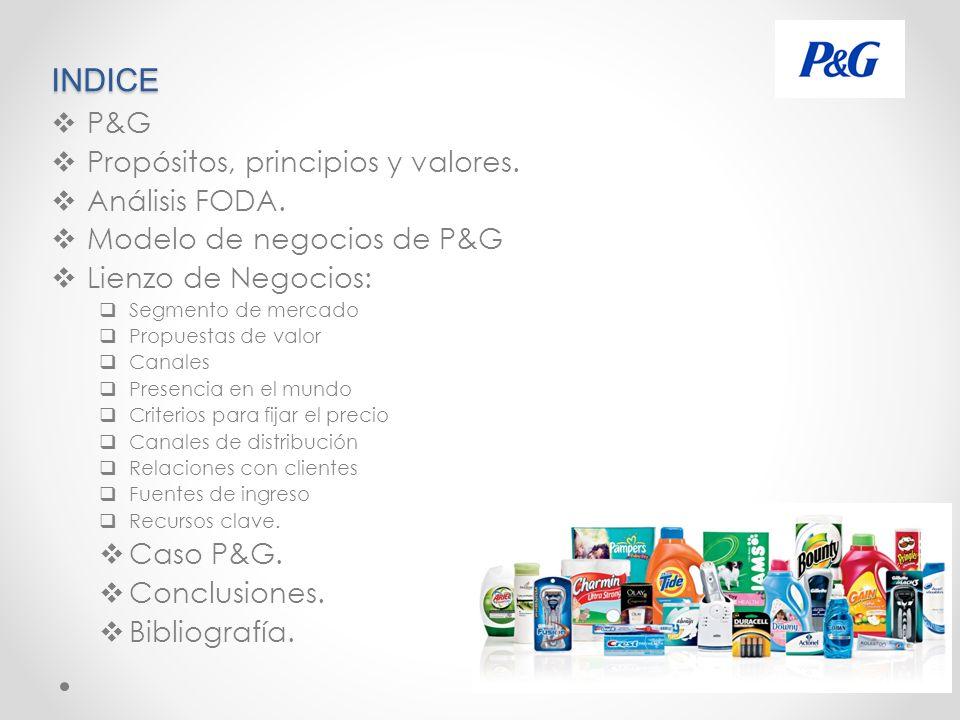 INDICE P&G Propósitos, principios y valores. Análisis FODA.