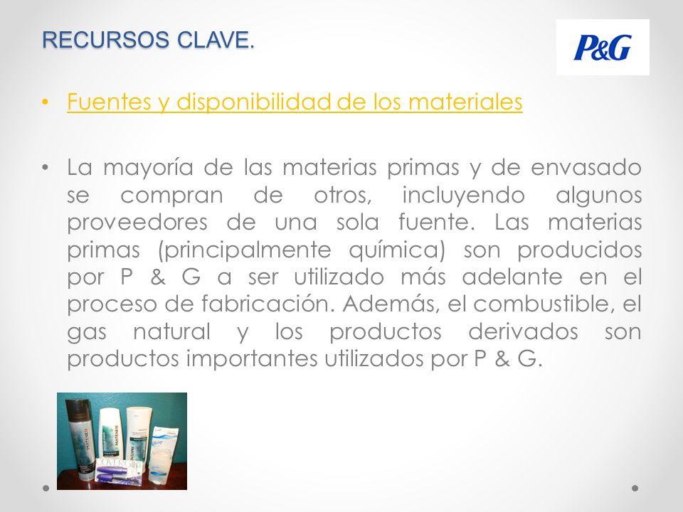 RECURSOS CLAVE. Fuentes y disponibilidad de los materiales.