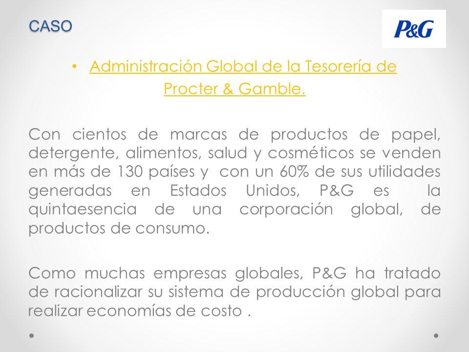 Administración Global de la Tesorería de