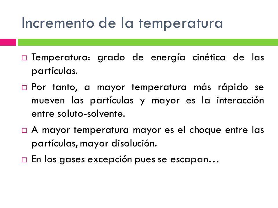 Incremento de la temperatura