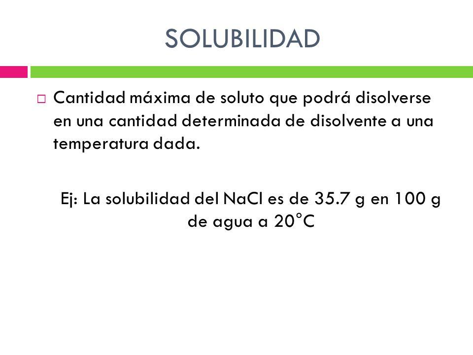 Ej: La solubilidad del NaCl es de 35.7 g en 100 g de agua a 20°C