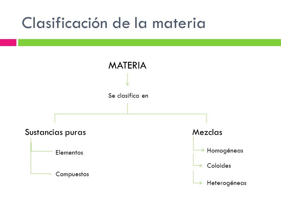 Clasificación de la materia