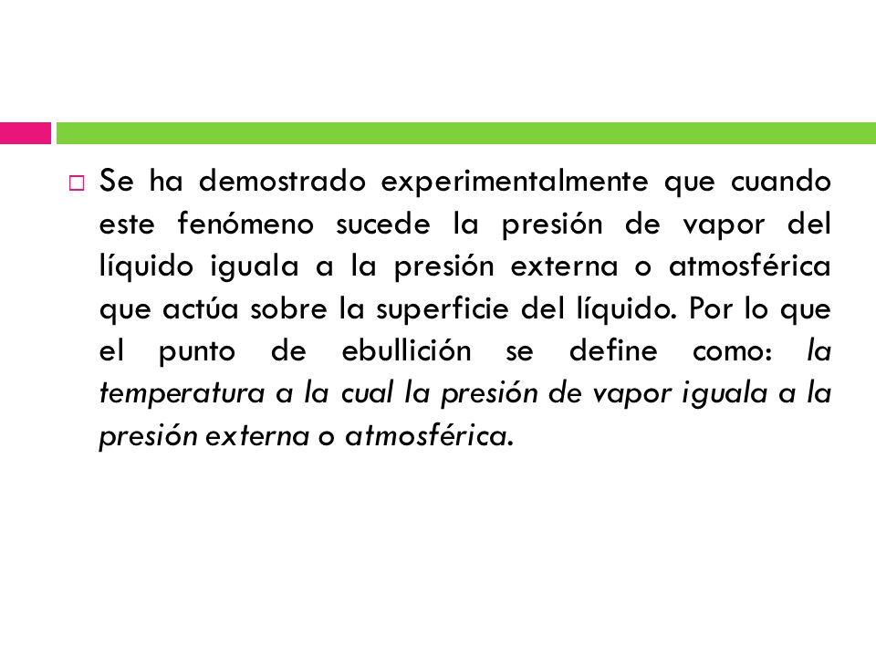 Se ha demostrado experimentalmente que cuando este fenómeno sucede la presión de vapor del líquido iguala a la presión externa o atmosférica que actúa sobre la superficie del líquido.