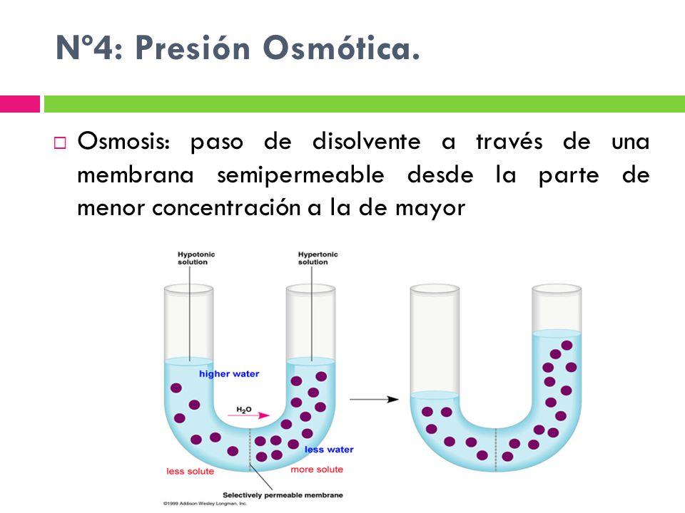 Nº4: Presión Osmótica.