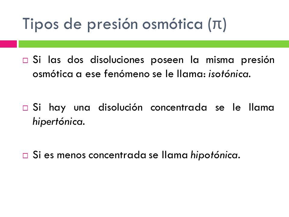 Tipos de presión osmótica (π)
