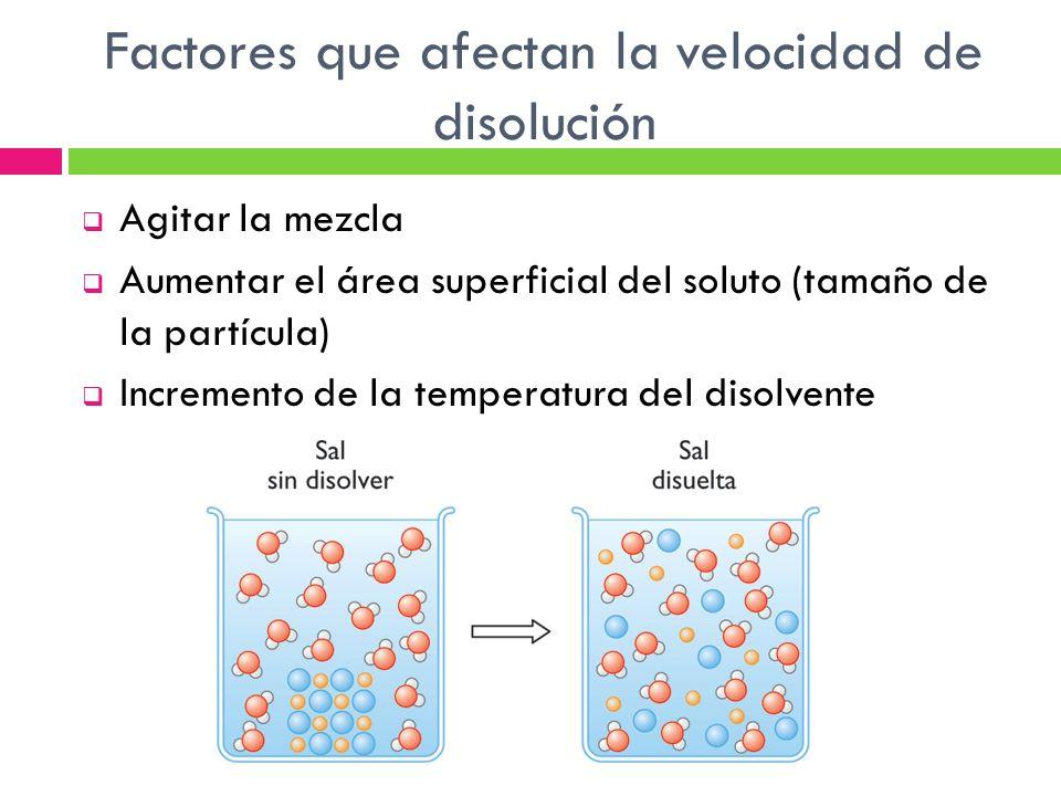 Factores que afectan la velocidad de disolución