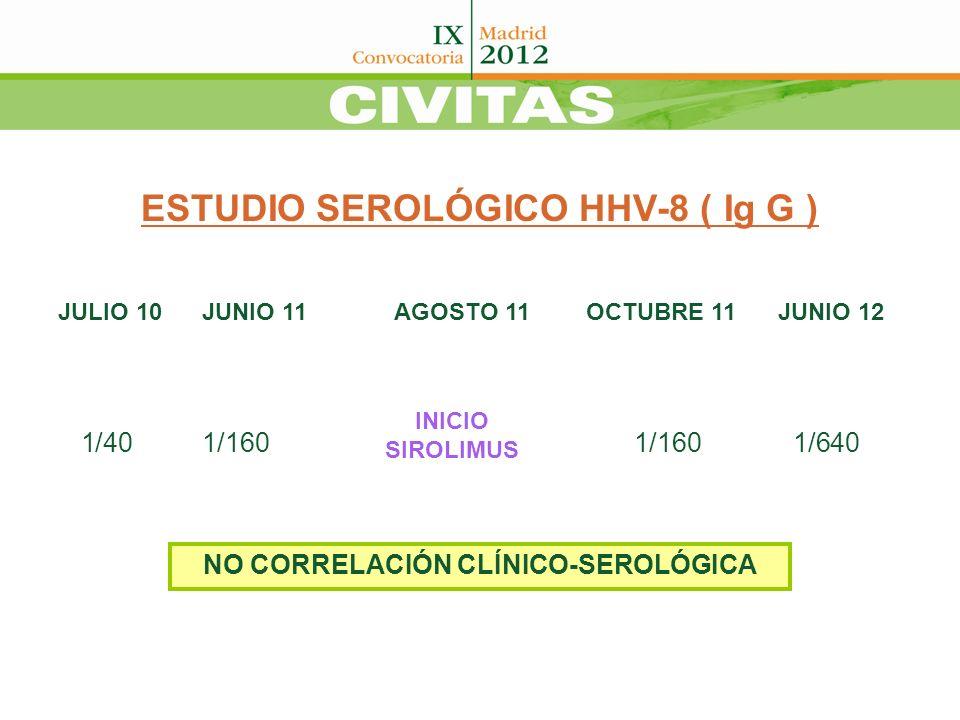 ESTUDIO SEROLÓGICO HHV-8 ( Ig G )