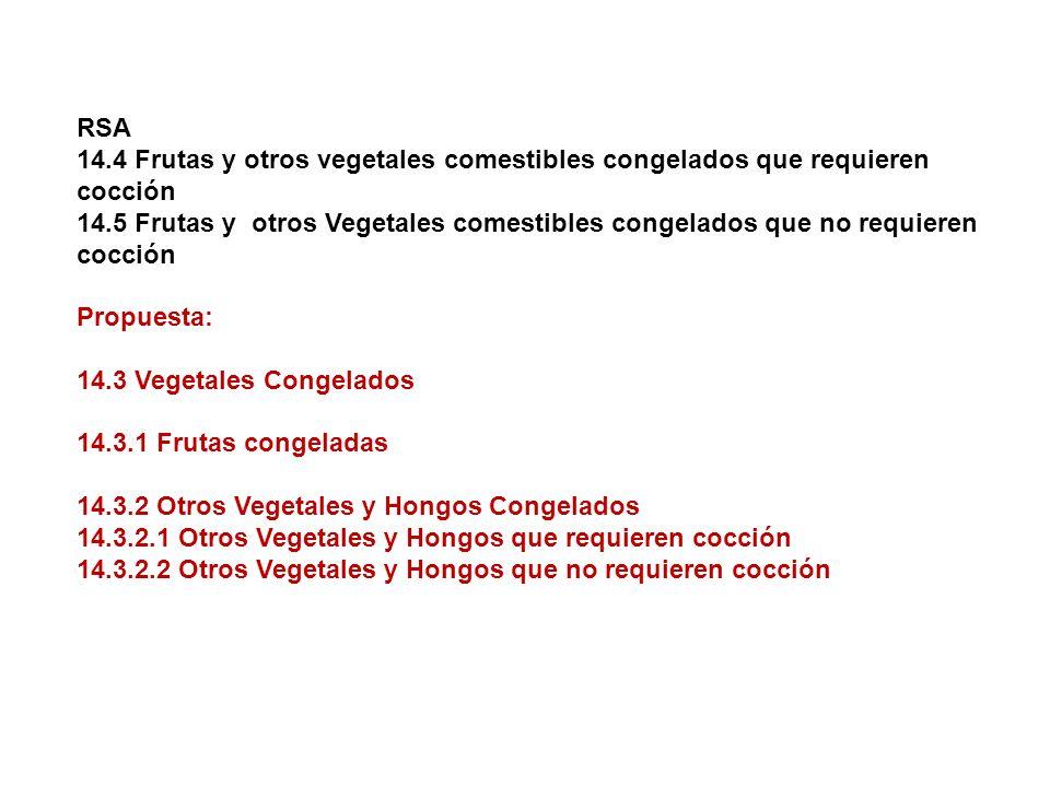 RSA 14.4 Frutas y otros vegetales comestibles congelados que requieren cocción.