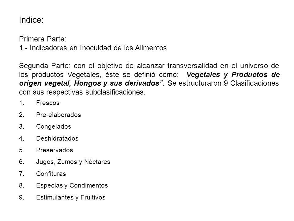 Indice: Primera Parte: 1.- Indicadores en Inocuidad de los Alimentos