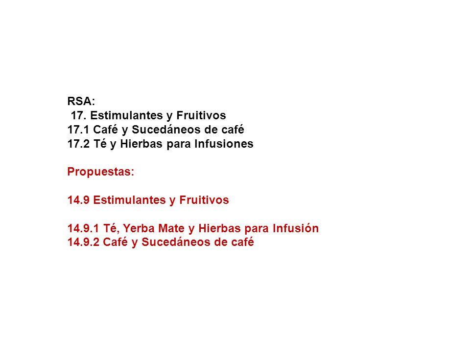 RSA: 17. Estimulantes y Fruitivos. 17.1 Café y Sucedáneos de café. 17.2 Té y Hierbas para Infusiones.