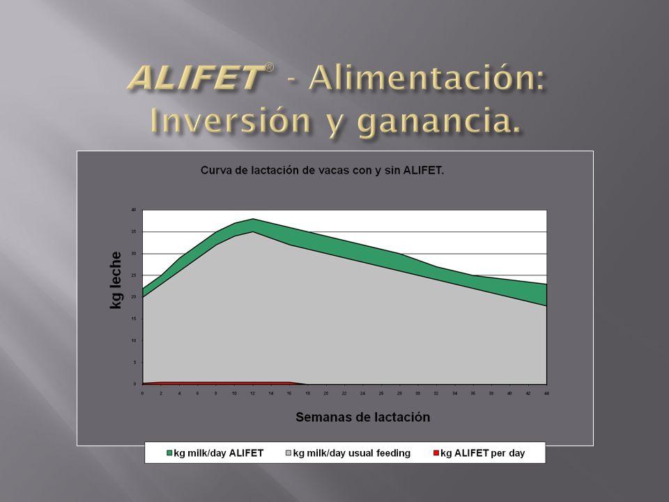 ALIFET® - Alimentación: Inversión y ganancia.