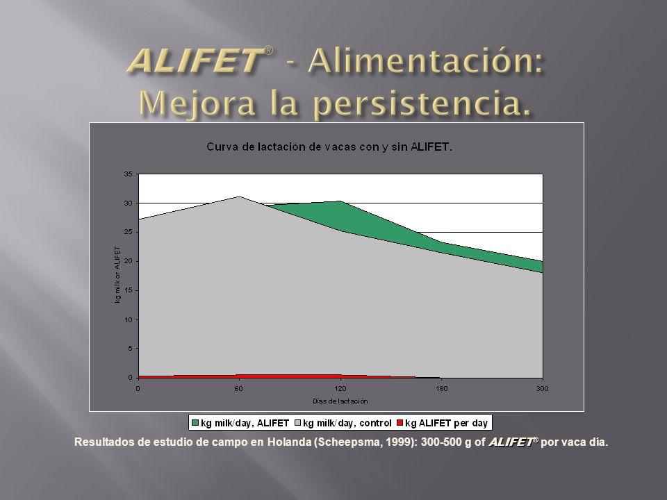 ALIFET® - Alimentación: Mejora la persistencia.