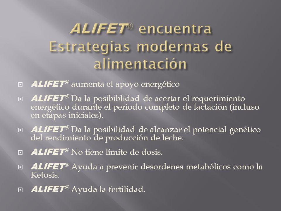 ALIFET encuentra Estrategias modernas de alimentación