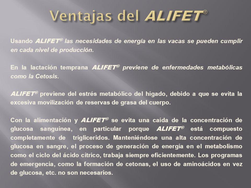 Ventajas del ALIFET® Usando ALIFET® las necesidades de energía en las vacas se pueden cumplir en cada nivel de producción.