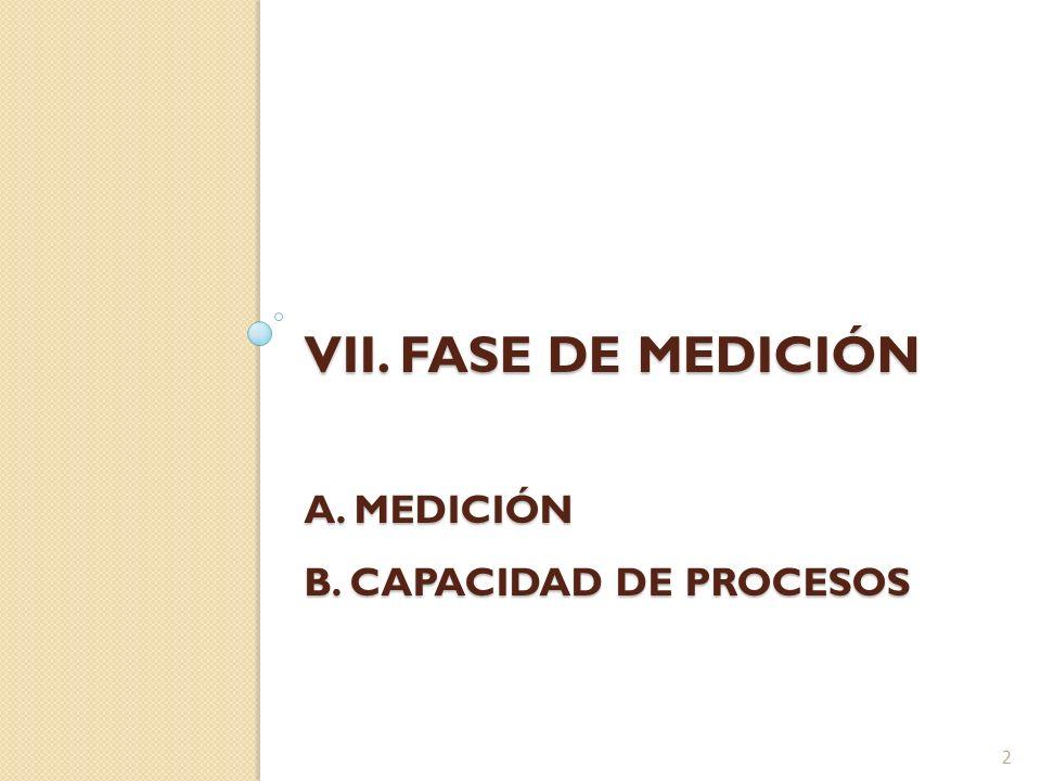 VII. FASE DE MEDICIÓN A. MEDICIÓN B. CAPACIDAD DE PROCESOS