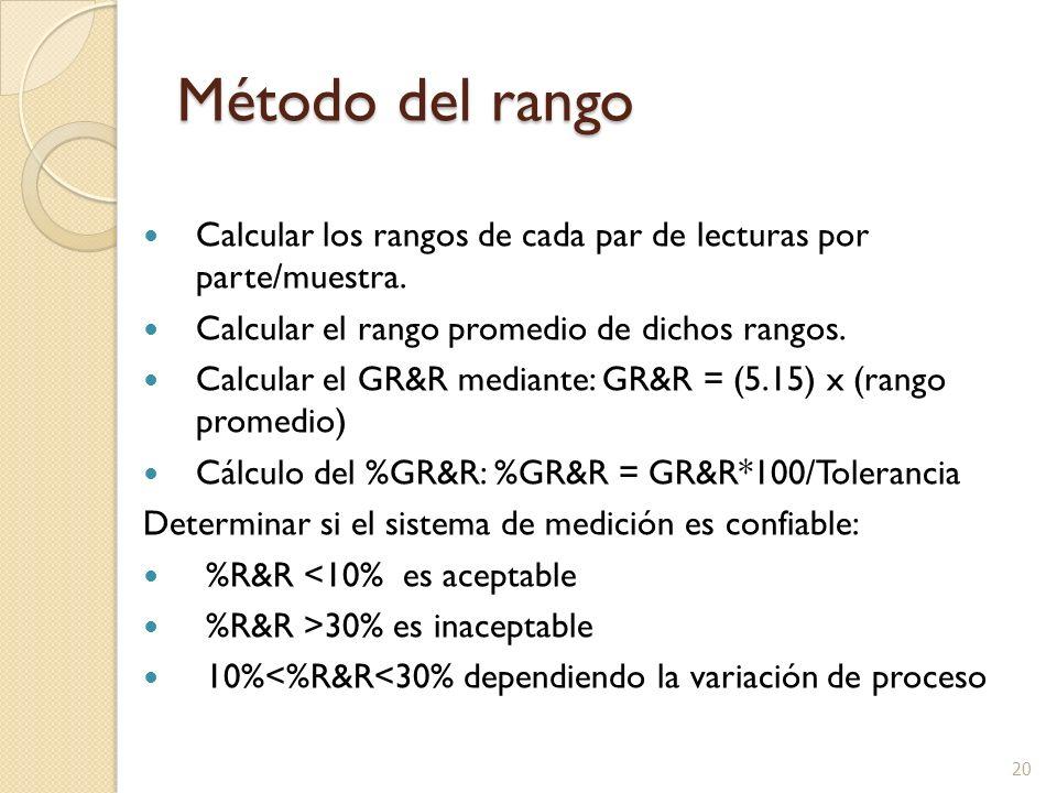 Método del rango Calcular los rangos de cada par de lecturas por parte/muestra. Calcular el rango promedio de dichos rangos.
