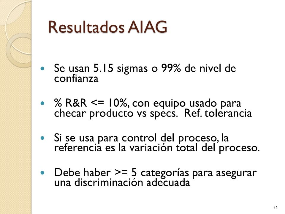 Resultados AIAG Se usan 5.15 sigmas o 99% de nivel de confianza