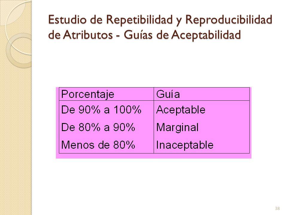 Estudio de Repetibilidad y Reproducibilidad de Atributos - Guías de Aceptabilidad
