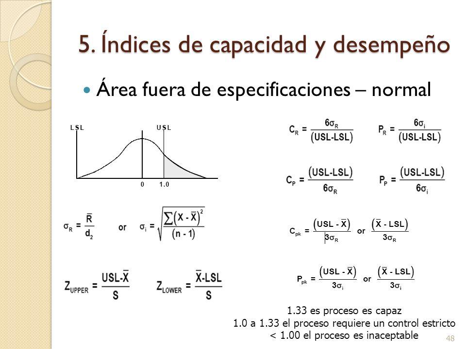 5. Índices de capacidad y desempeño