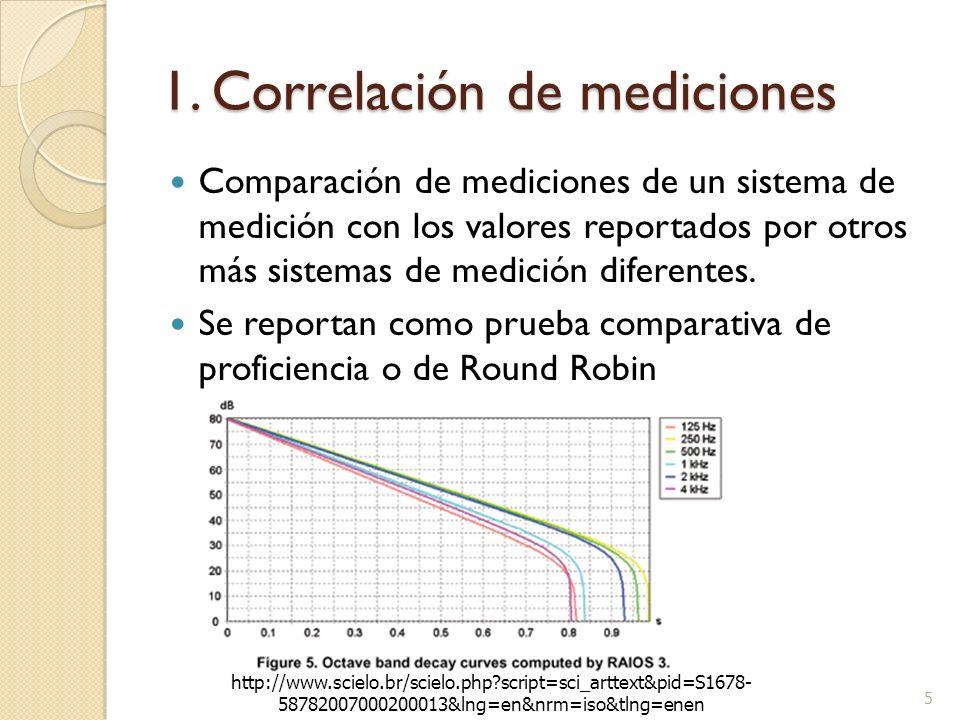 1. Correlación de mediciones