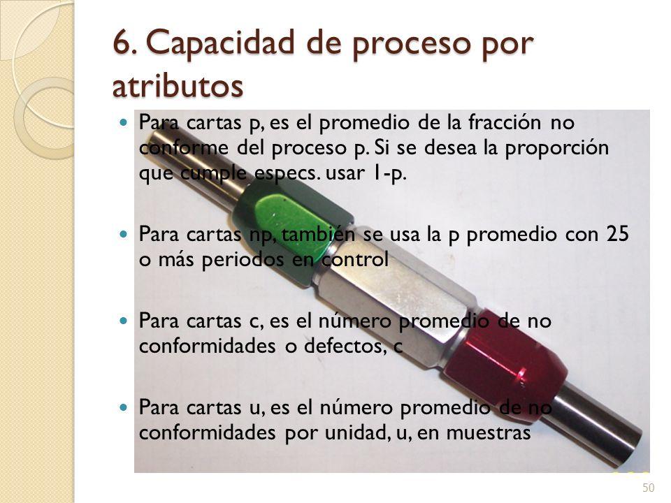 6. Capacidad de proceso por atributos