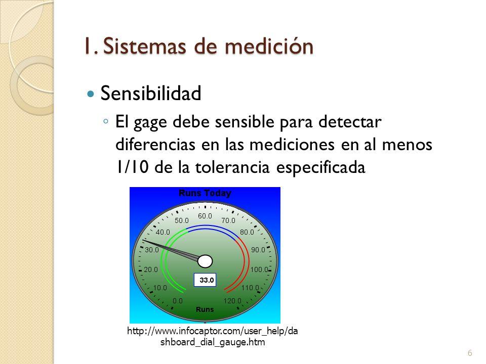 1. Sistemas de medición Sensibilidad