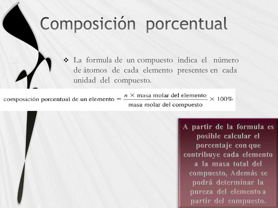 Composición porcentual