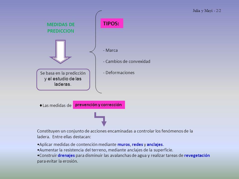 TIPOS: MEDIDAS DE PREDICCION Marca Cambios de convexidad Deformaciones